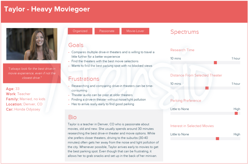 Heavy Moviegoer Persona.